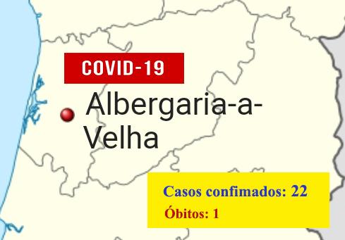 Financiamento aprovado para a construção da Ecopista do Vouga entre Águeda, Albergaria e Sever