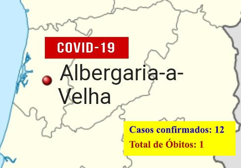 Albergaria regista a primeira morte COVID-19 e sobe para 12 o número de casos confirmados