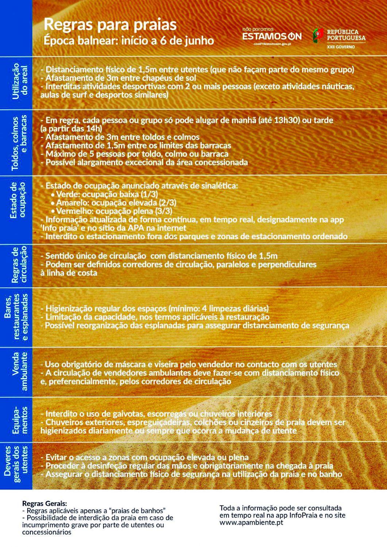 Jornal de Albergaria - Tabela Desconfinamento Praias Tratado