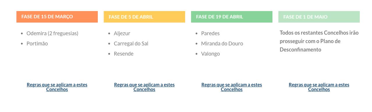Portugal avança para nova fase de desconfinamento a partir de sábado
